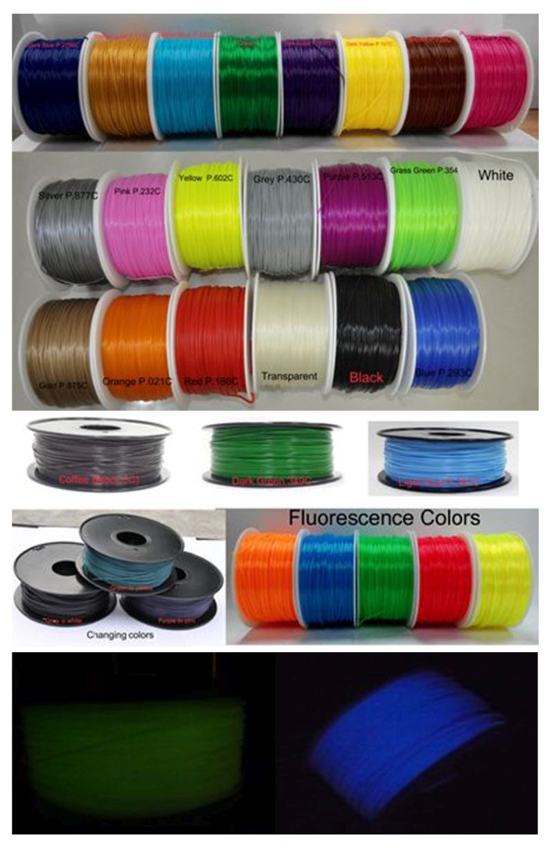 Synergy 21 3D Filament ABS /Changing color/ 1.75 mm
